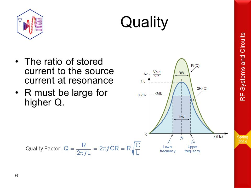 Quality The ratio of stored current to the source current at resonance