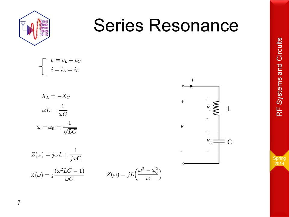 Spring 2014 RF Systems and Circuits Series Resonance