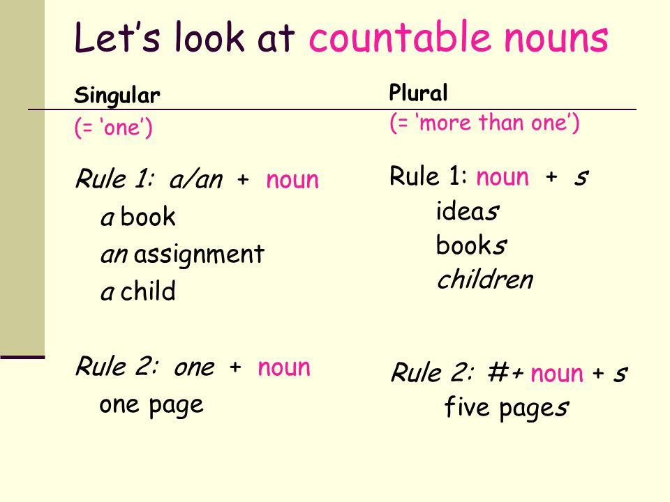 Let's look at countable nouns