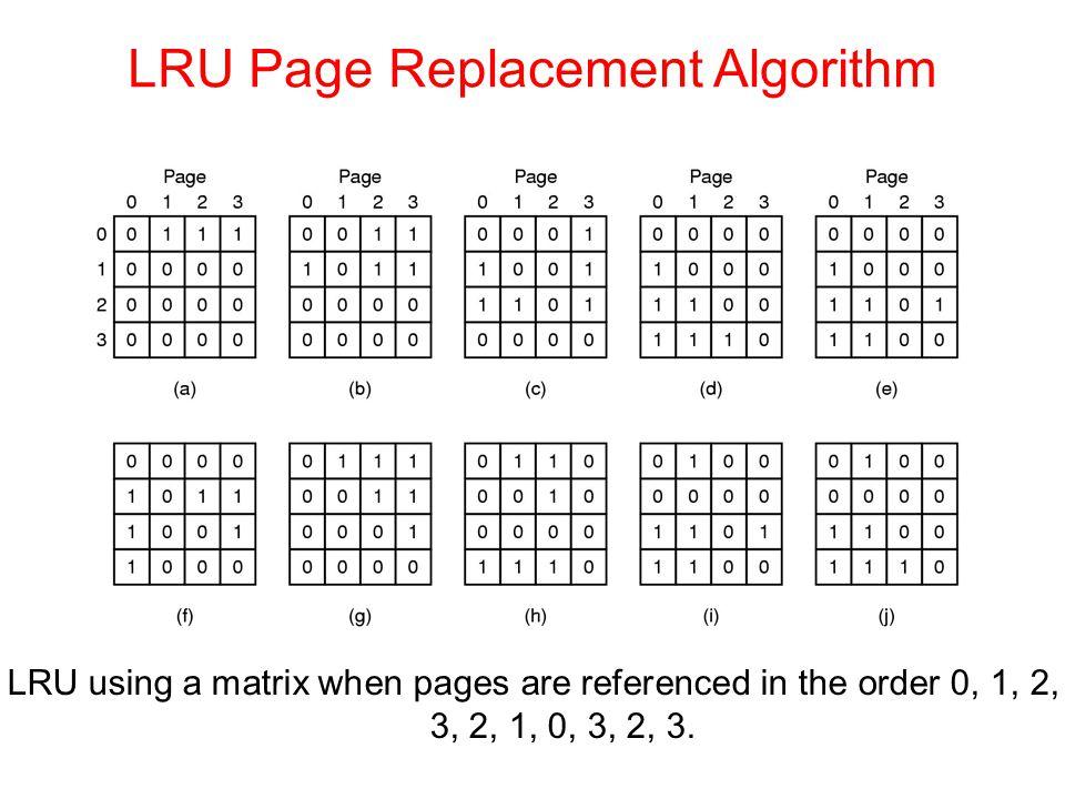LRU Page Replacement Algorithm