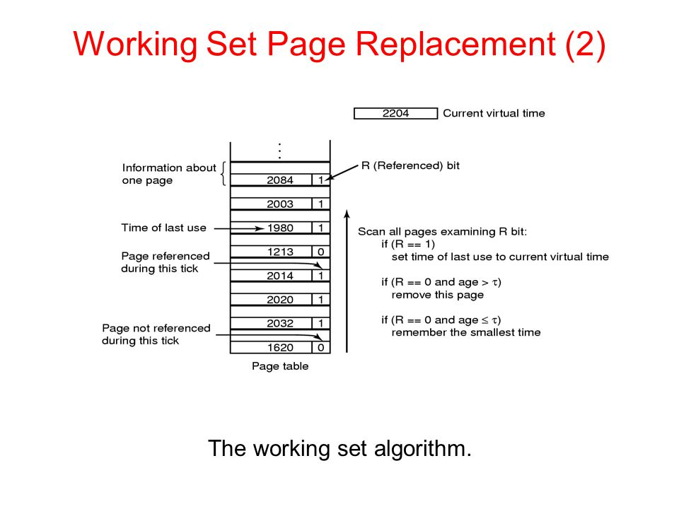 Working Set Page Replacement (2)