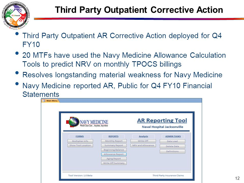 Third Party Outpatient Corrective Action