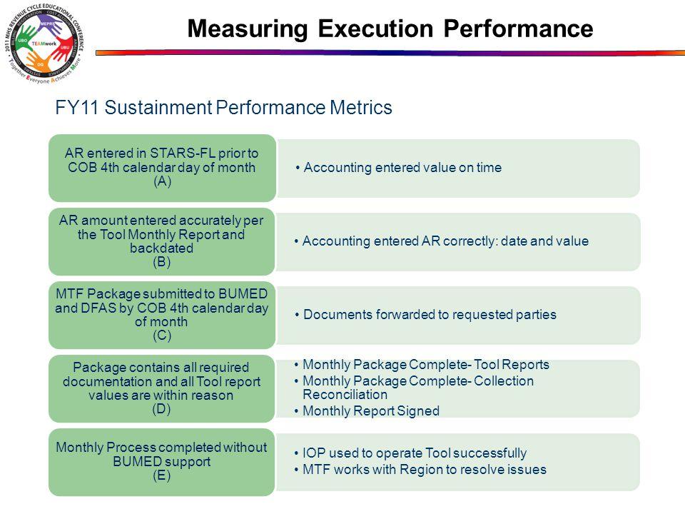 Measuring Execution Performance