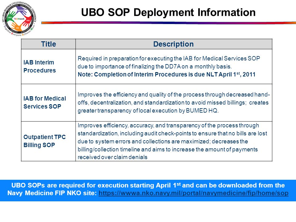UBO SOP Deployment Information