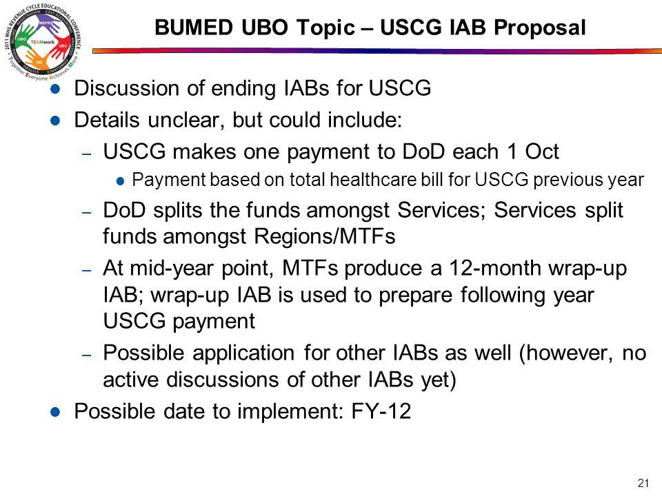 BUMED UBO Topic – USCG IAB Proposal