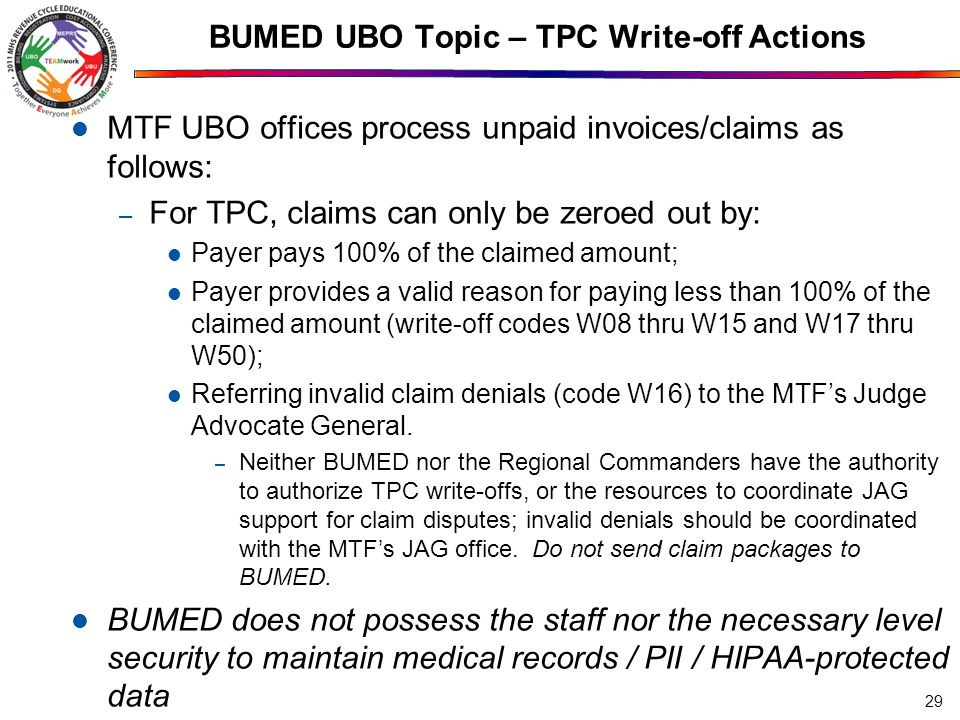 BUMED UBO Topic – TPC Write-off Actions