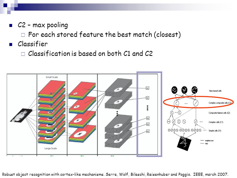 For each stored feature the best match (closest) Classifier