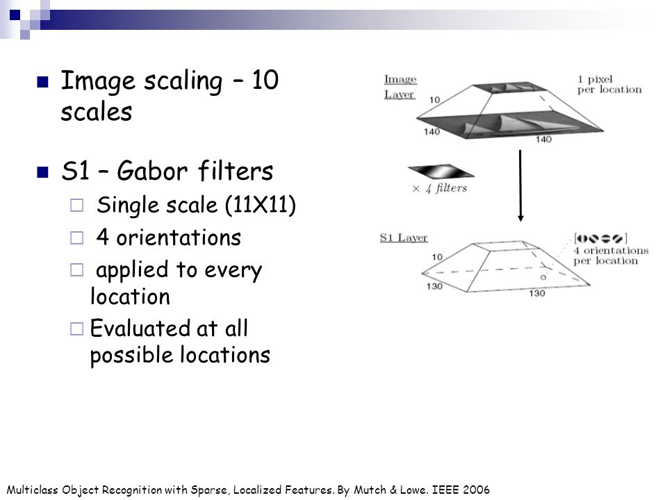 Image scaling – 10 scales S1 – Gabor filters Single scale (11X11)