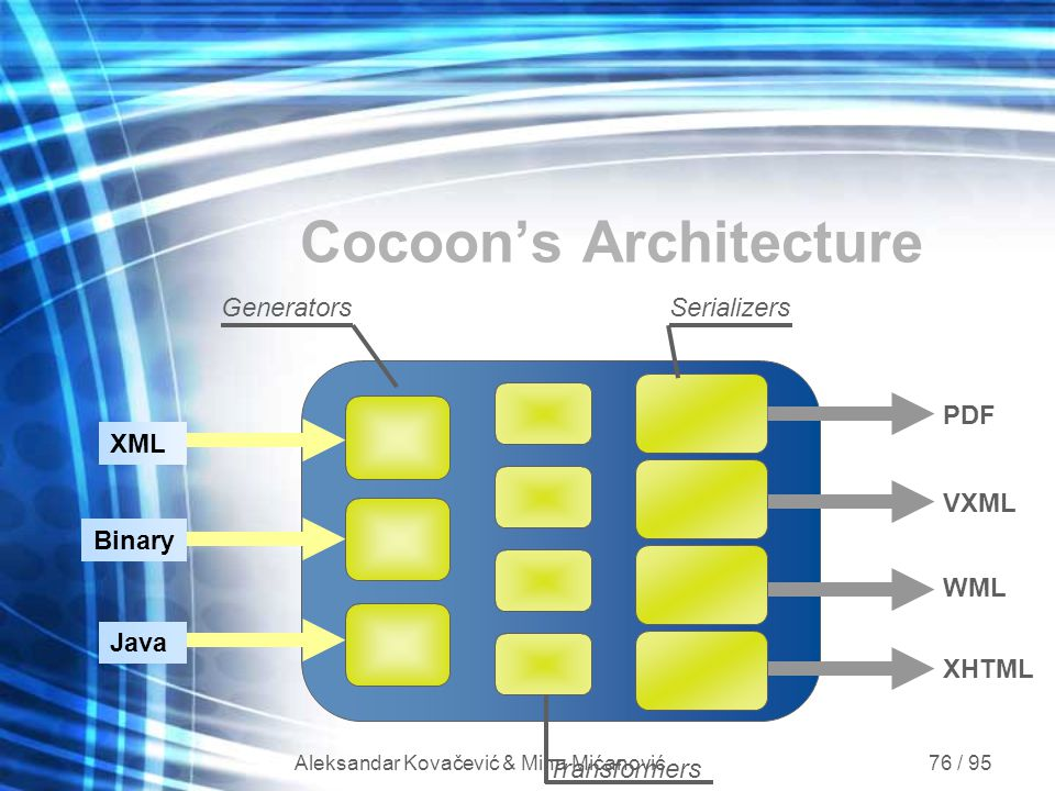 Cocoon's Architecture