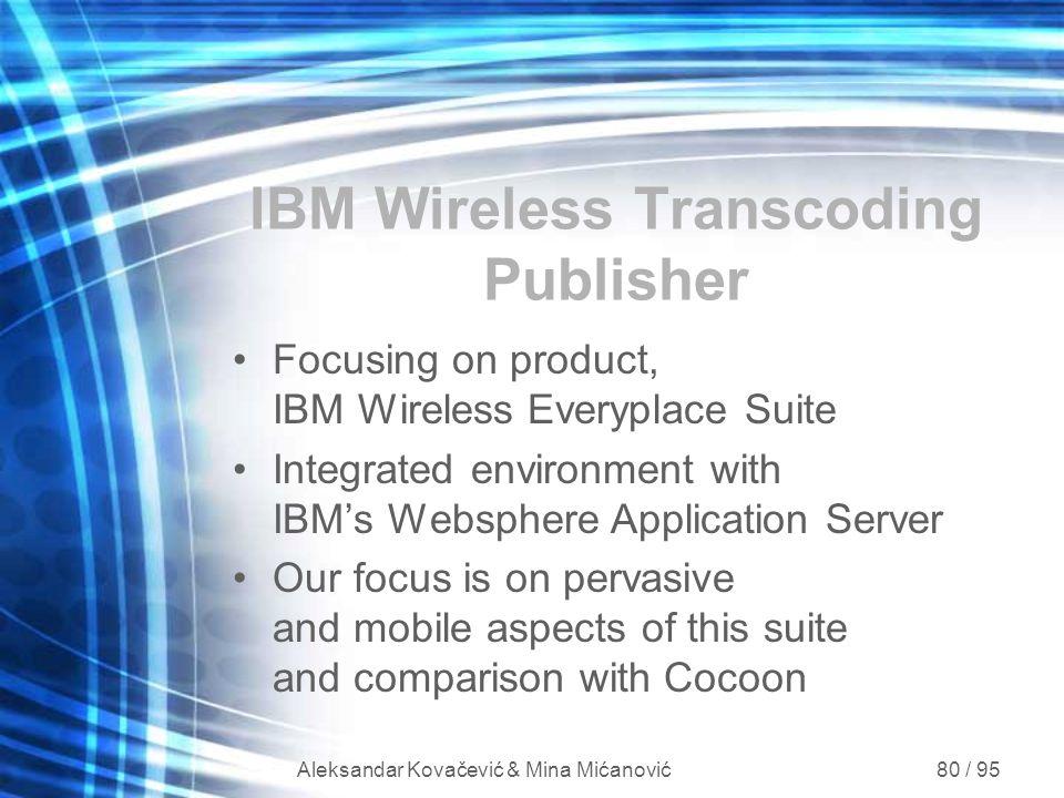 IBM Wireless Transcoding Publisher