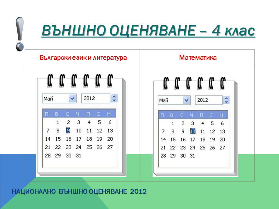 ВЪНШНО ОЦЕНЯВАНЕ – 4 клас Български език и литература