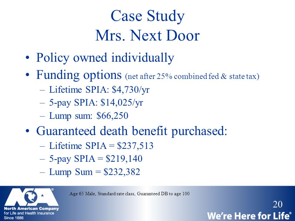 Case Study Mrs. Next Door