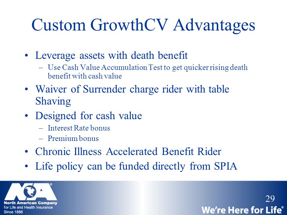 Custom GrowthCV Advantages