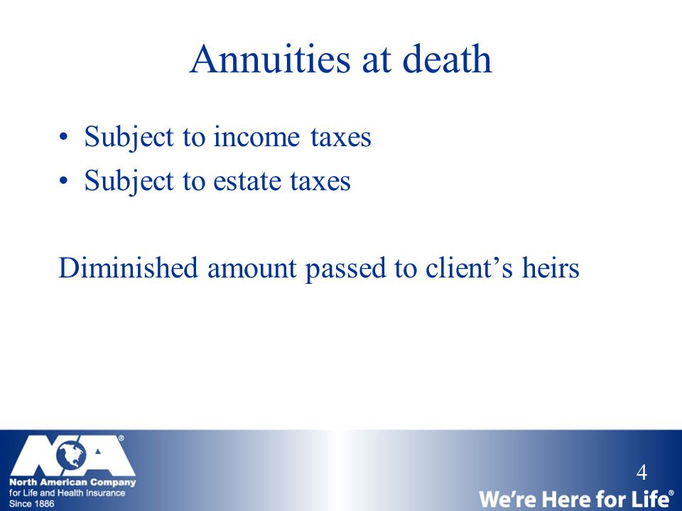 Annuities at death Subject to income taxes Subject to estate taxes