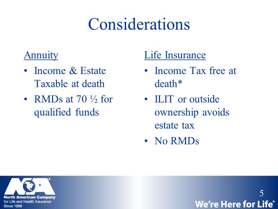 Considerations Annuity Income & Estate Taxable at death