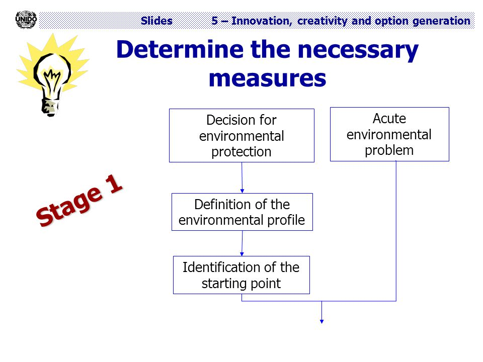 Determine the necessary measures
