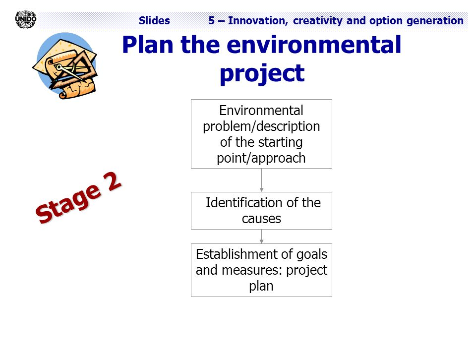 Plan the environmental project