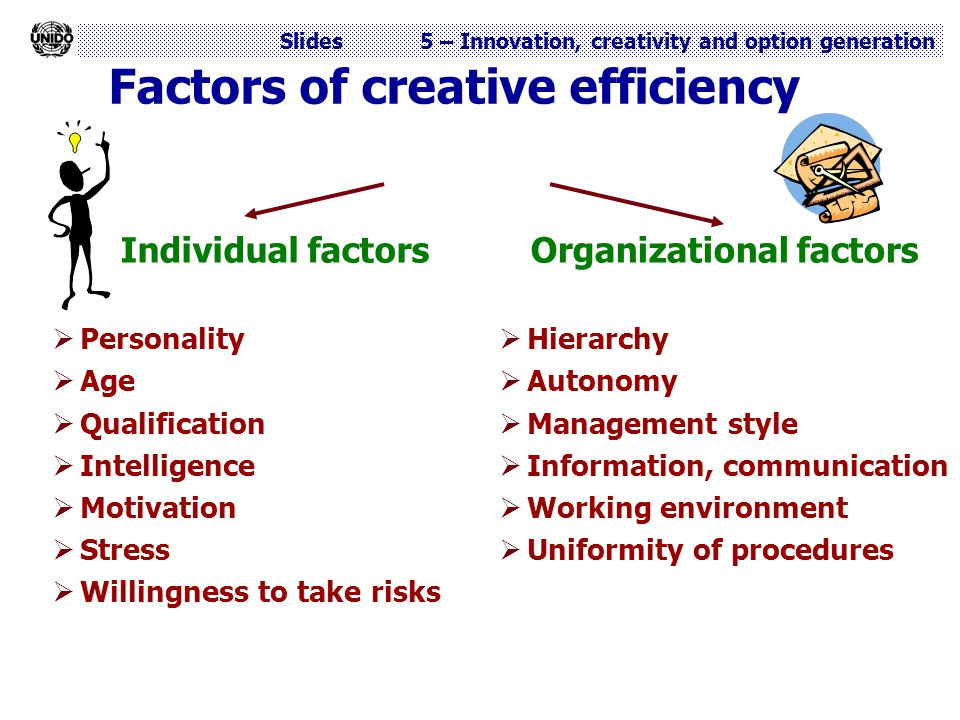 Factors of creative efficiency