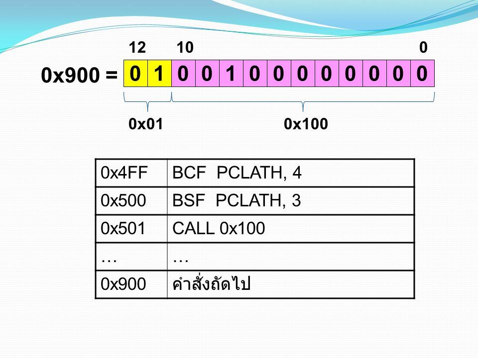 0x900 = 1 1 0x4FF BCF PCLATH, 4 0x500 BSF PCLATH, 3 0x501 CALL 0x100 …