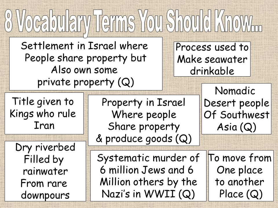 8 Vocabulary Terms You Should Know...