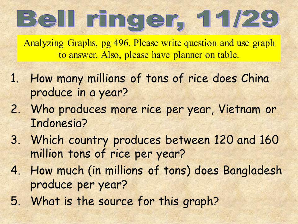 Bell ringer, 11/29 Analyzing Graphs, pg 496. Please write question and use graph to answer. Also, please have planner on table.