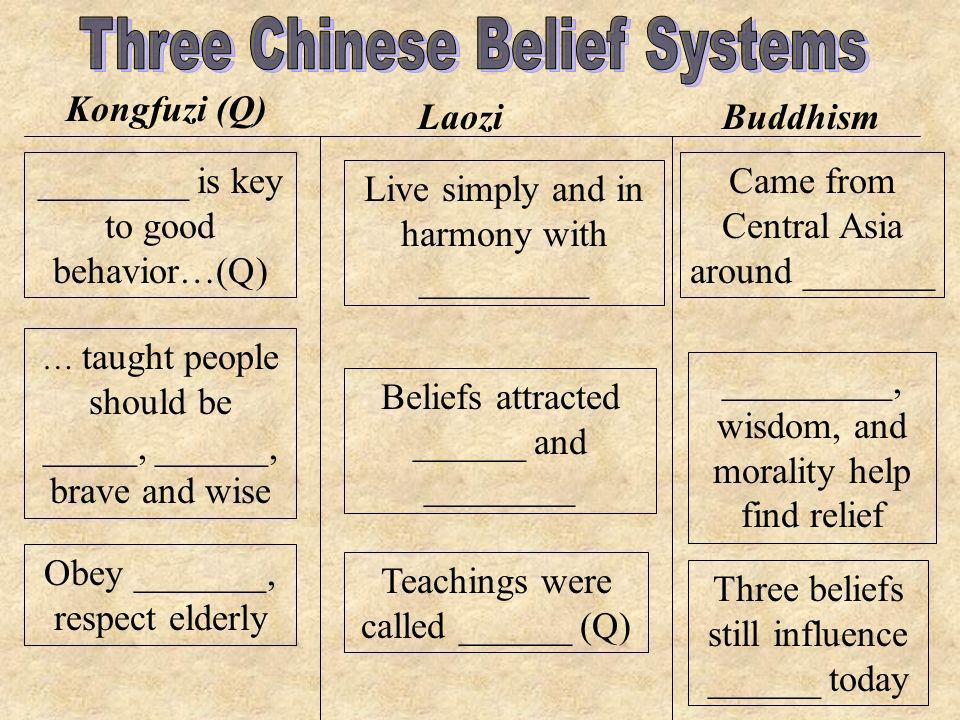 Three Chinese Belief Systems