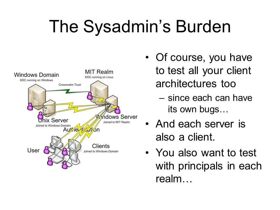 The Sysadmin's Burden Of course, you have to test all your client architectures too. since each can have its own bugs…