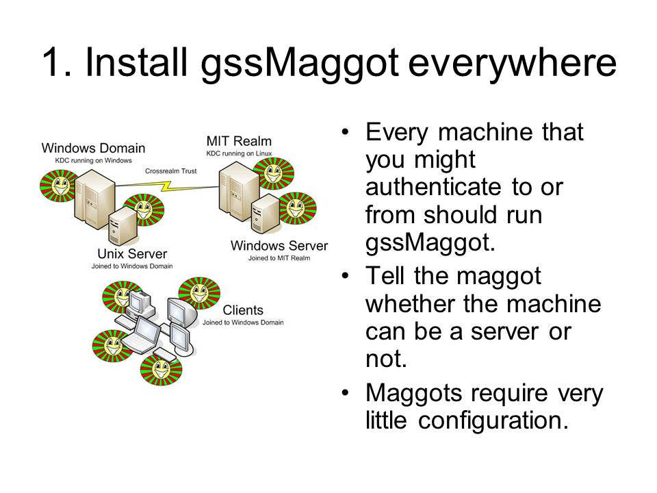 1. Install gssMaggot everywhere