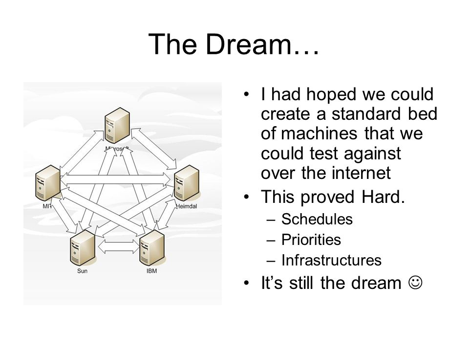 The Dream… I had hoped we could create a standard bed of machines that we could test against over the internet.