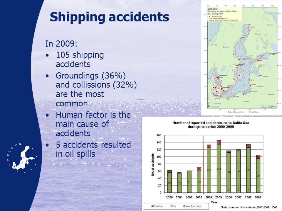 Shipping accidents In 2009: 105 shipping accidents