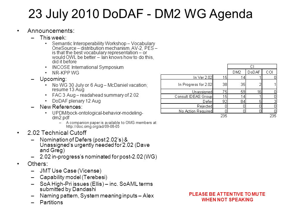 23 July 2010 DoDAF - DM2 WG Agenda