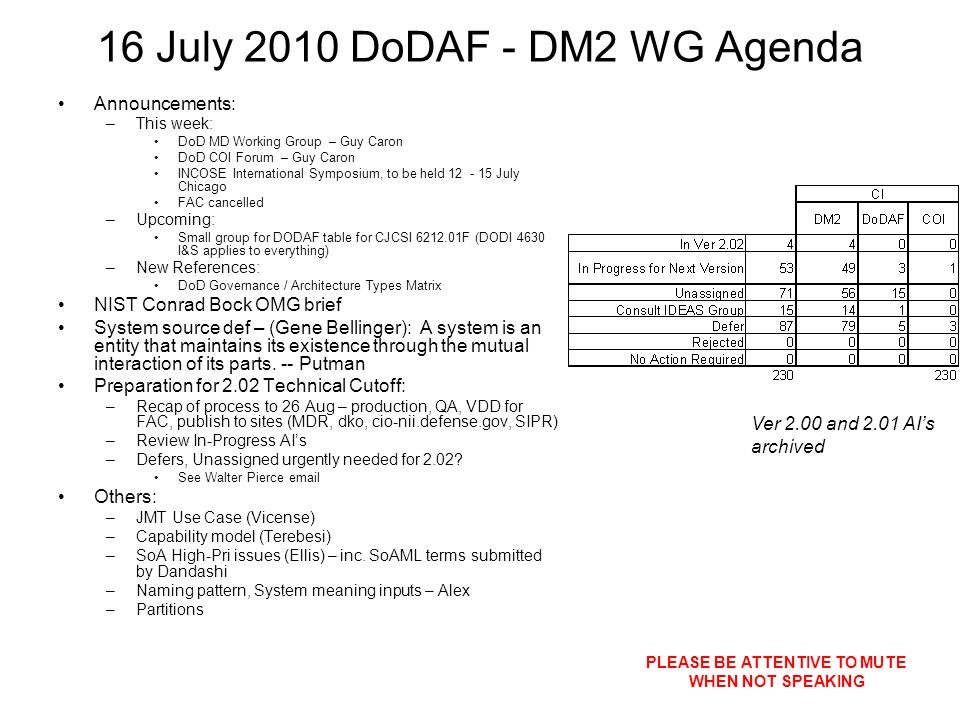 16 July 2010 DoDAF - DM2 WG Agenda