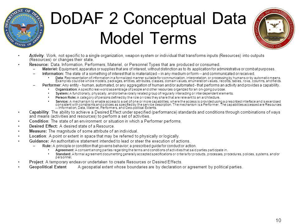 DoDAF 2 Conceptual Data Model Terms