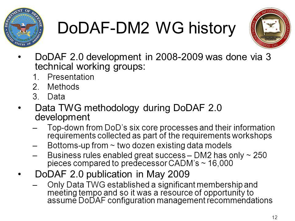DoDAF-DM2 WG history DoDAF 2.0 development in 2008-2009 was done via 3 technical working groups: Presentation.