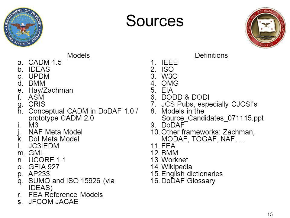Sources Models CADM 1.5 IDEAS UPDM BMM Hay/Zachman ASM CRIS