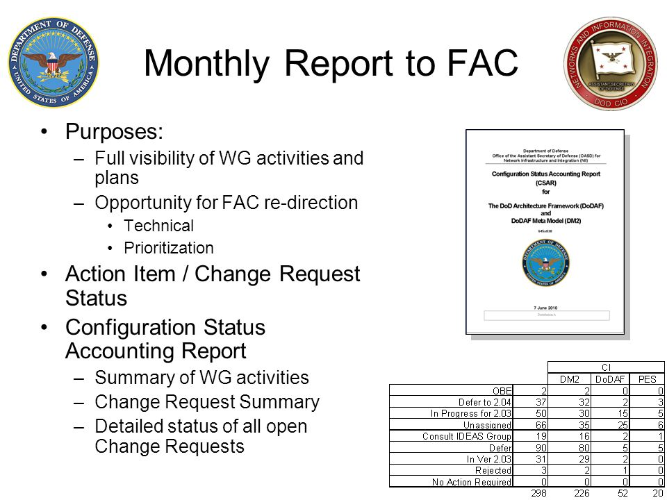 Monthly Report to FAC Purposes: Action Item / Change Request Status