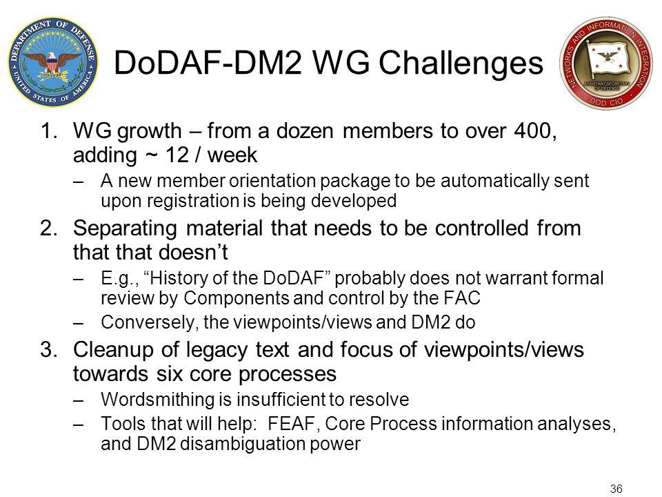 DoDAF-DM2 WG Challenges