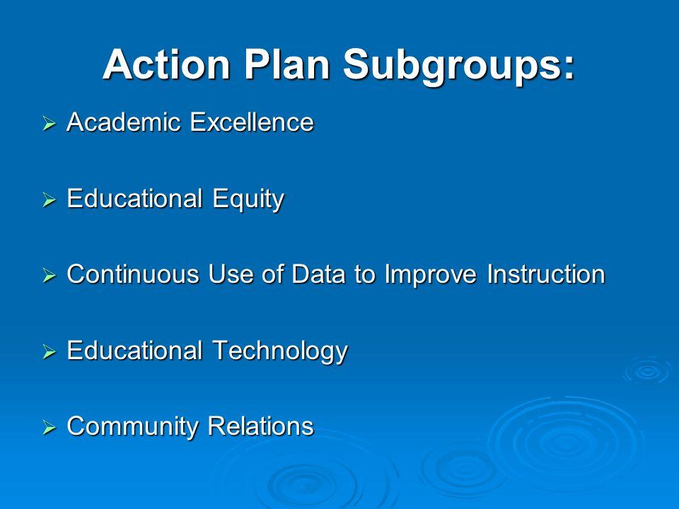 Action Plan Subgroups: