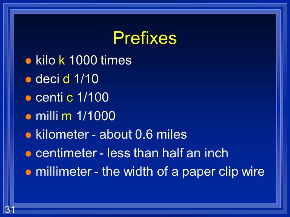 Prefixes kilo k 1000 times deci d 1/10 centi c 1/100 milli m 1/1000