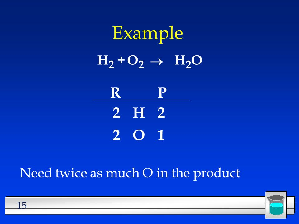 Example H2 + O2 ® H2O R P 2 H 2 2 O 1 Need twice as much O in the product
