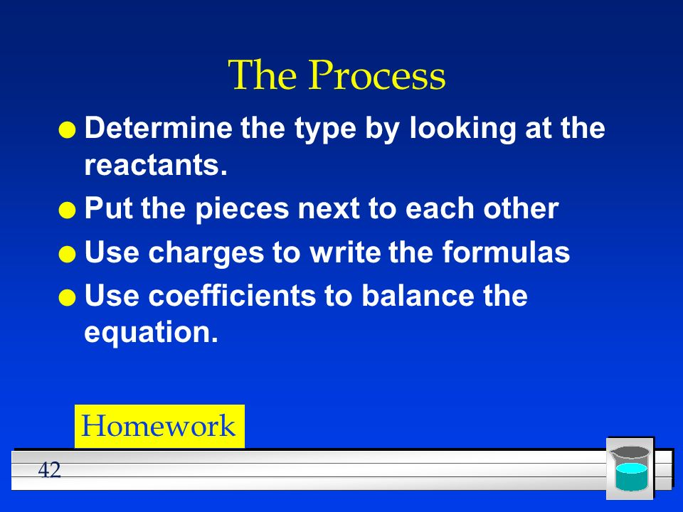 The Process Determine the type by looking at the reactants.