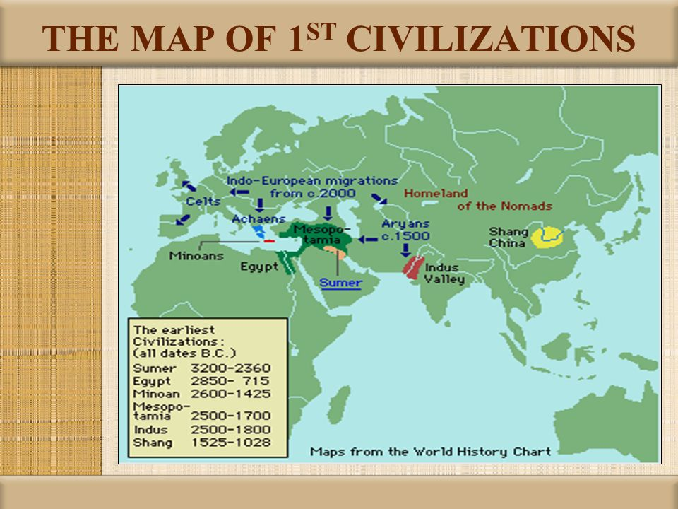 THE MAP OF 1ST CIVILIZATIONS