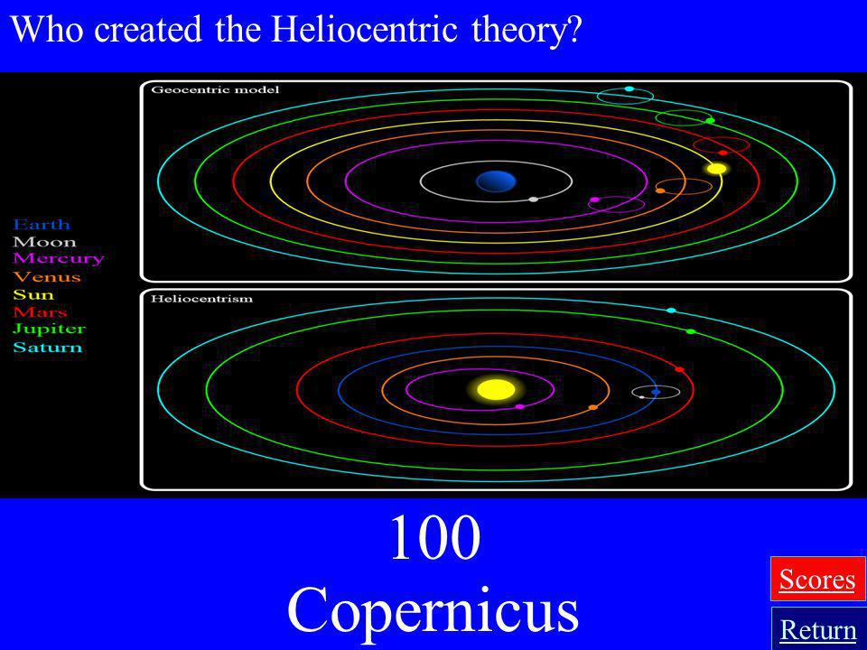 Who created the Heliocentric theory