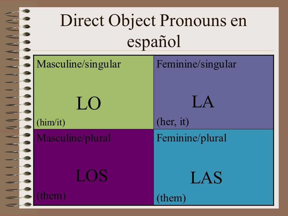 Direct Object Pronouns en español