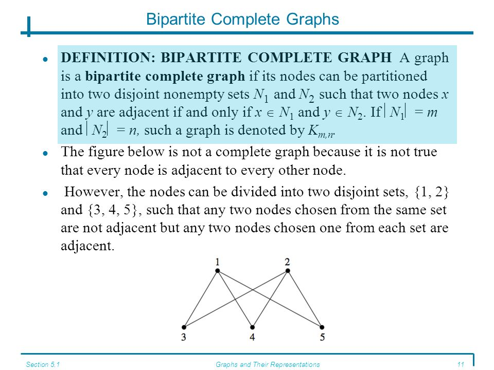 Bipartite Complete Graphs