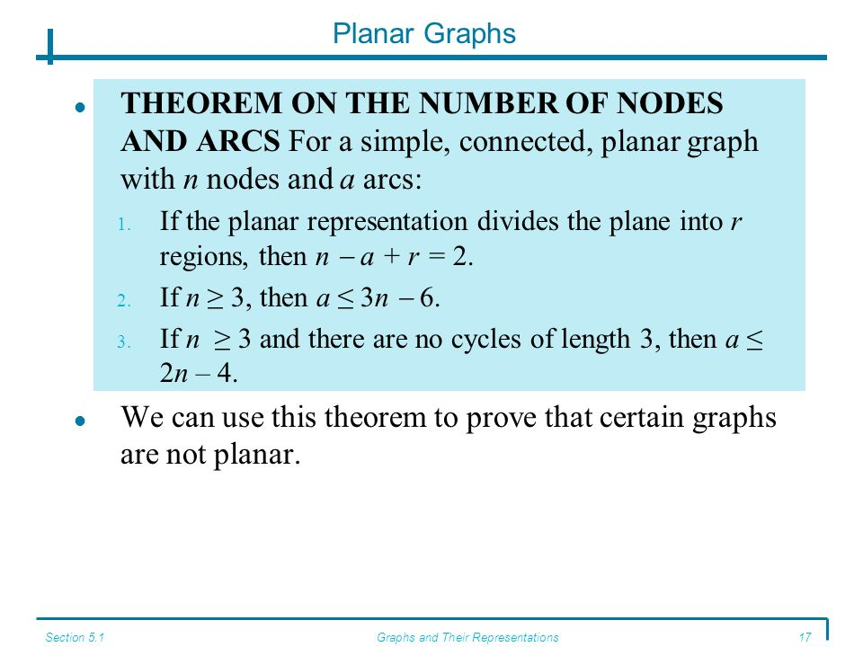 Graphs and Their Representations