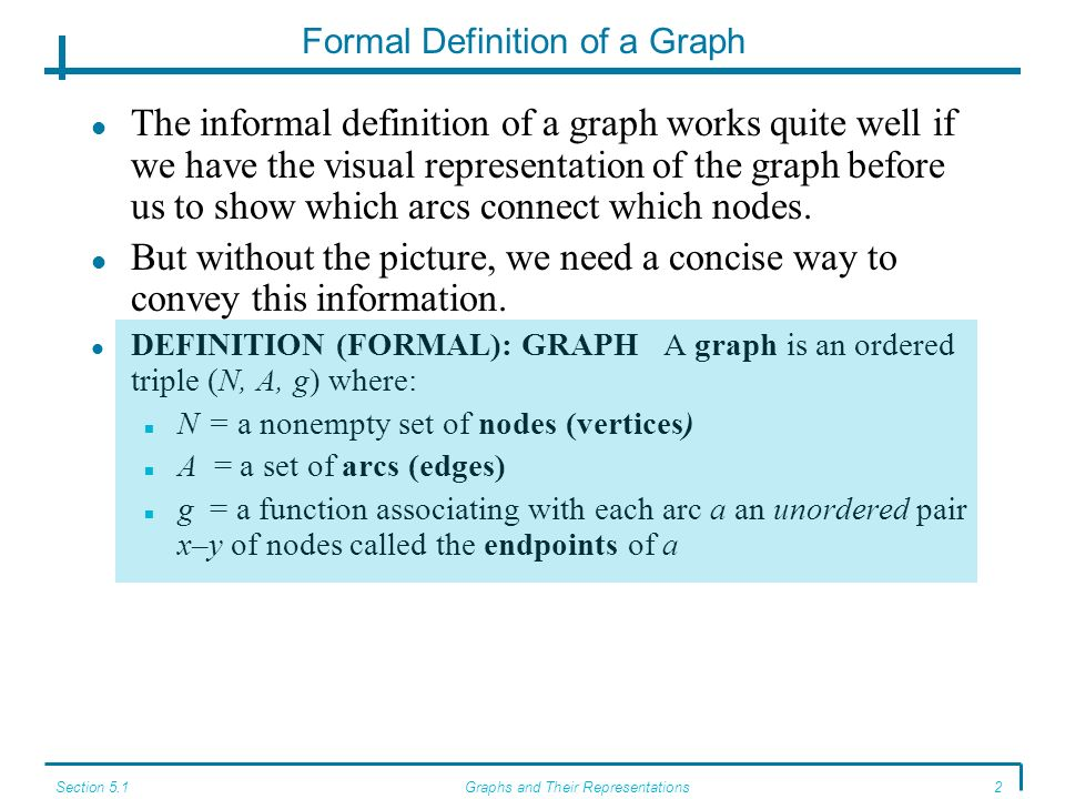 Formal Definition of a Graph