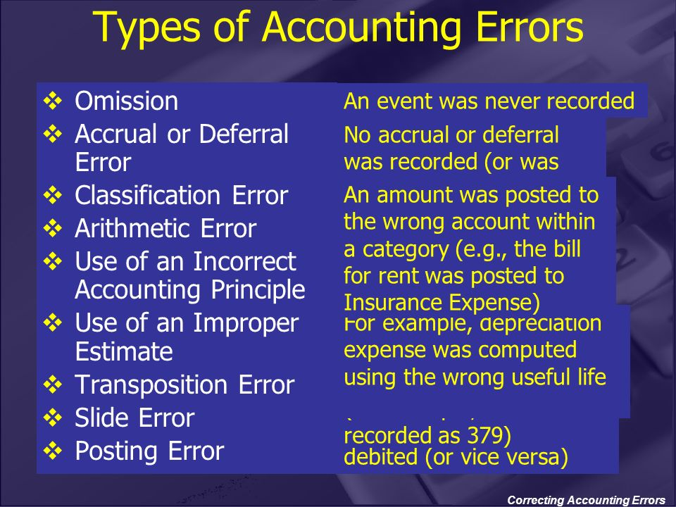 Types of Accounting Errors
