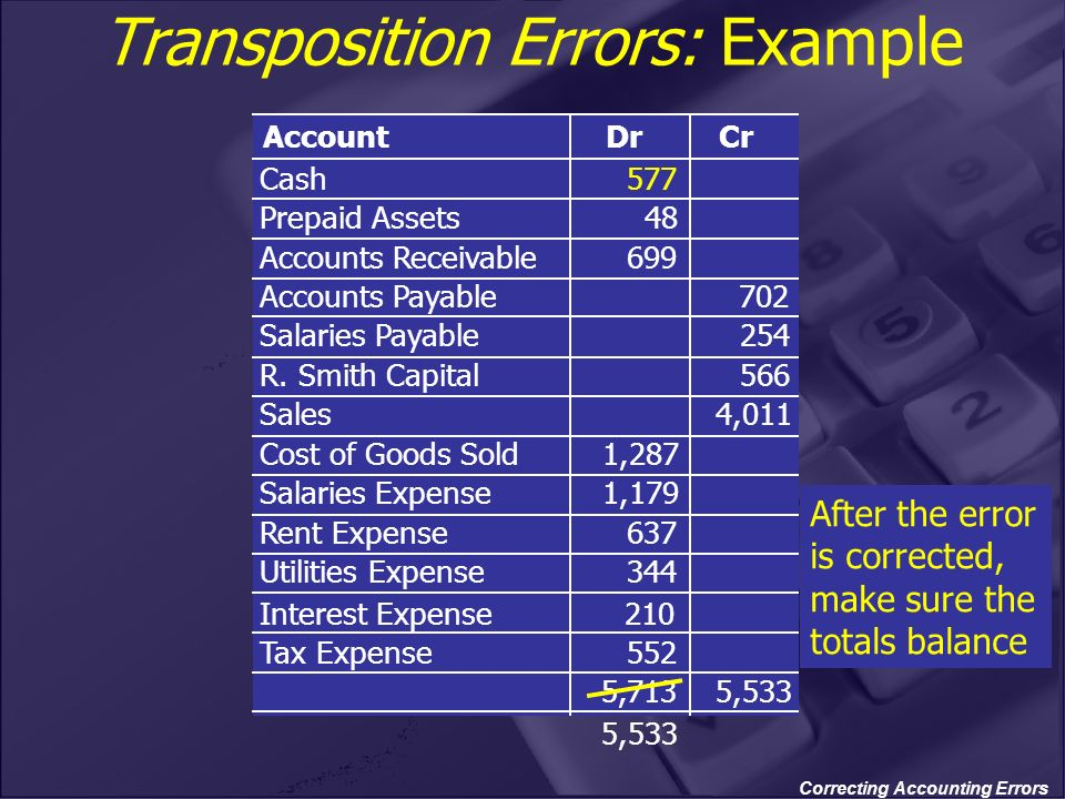 Transposition Errors: Example
