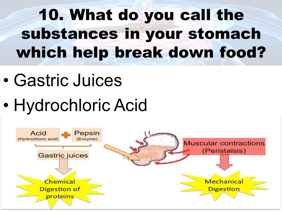 Gastric Juices Hydrochloric Acid